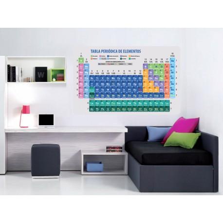 Tabla periódica de elementos decoración con vinilo1