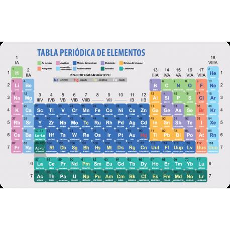 Tabla periódica de elementos decoración con vinilo